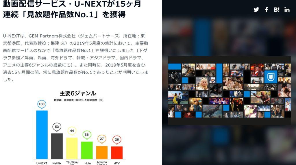 u-nextの画像